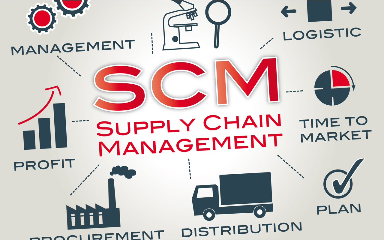 e supply chain problems and solutions Blujay solutions helped mtd drive efficiencies in our supply chain - both internally and externally this really puts the 'seamless' in seamless supply chain vp supply chain | @ mtd.